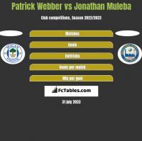 Patrick Webber vs Jonathan Muleba h2h player stats
