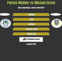 Patrick Webber vs Michael Green h2h player stats