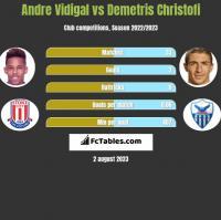 Andre Vidigal vs Demetris Christofi h2h player stats