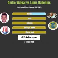 Andre Vidigal vs Linus Hallenius h2h player stats