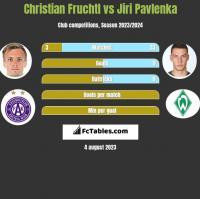 Christian Fruchtl vs Jiri Pavlenka h2h player stats