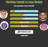 Christian Fruchtl vs Sven Ulreich h2h player stats