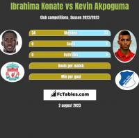 Ibrahima Konate vs Kevin Akpoguma h2h player stats