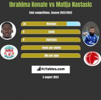 Ibrahima Konate vs Matija Nastasic h2h player stats