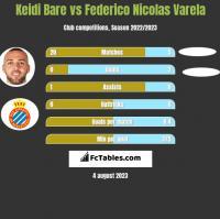 Keidi Bare vs Federico Nicolas Varela h2h player stats
