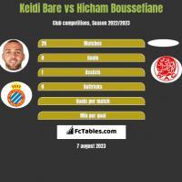 Keidi Bare vs Hicham Boussefiane h2h player stats