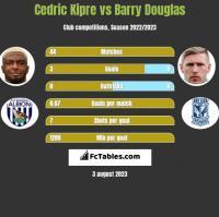 Cedric Kipre vs Barry Douglas h2h player stats
