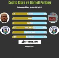 Cedric Kipre vs Darnell Furlong h2h player stats