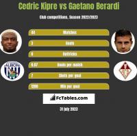 Cedric Kipre vs Gaetano Berardi h2h player stats