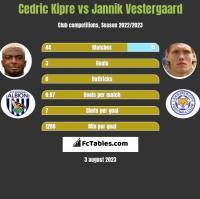 Cedric Kipre vs Jannik Vestergaard h2h player stats