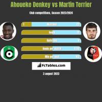 Ahoueke Denkey vs Martin Terrier h2h player stats