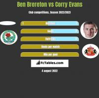 Ben Brereton vs Corry Evans h2h player stats