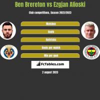 Ben Brereton vs Ezgjan Alioski h2h player stats