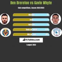 Ben Brereton vs Gavin Whyte h2h player stats