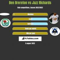 Ben Brereton vs Jazz Richards h2h player stats