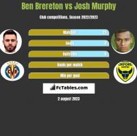 Ben Brereton vs Josh Murphy h2h player stats