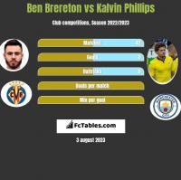 Ben Brereton vs Kalvin Phillips h2h player stats
