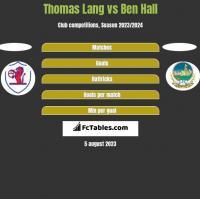 Thomas Lang vs Ben Hall h2h player stats