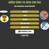 Julian Calor vs Jens van Son h2h player stats