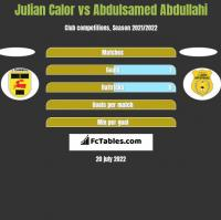 Julian Calor vs Abdulsamed Abdullahi h2h player stats