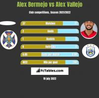 Alex Bermejo vs Alex Vallejo h2h player stats