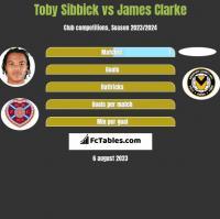 Toby Sibbick vs James Clarke h2h player stats
