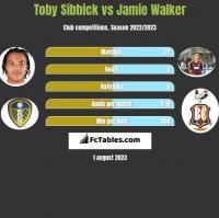 Toby Sibbick vs Jamie Walker h2h player stats