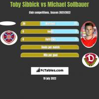 Toby Sibbick vs Michael Sollbauer h2h player stats