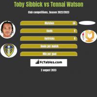 Toby Sibbick vs Tennai Watson h2h player stats