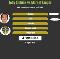 Toby Sibbick vs Marcel Langer h2h player stats