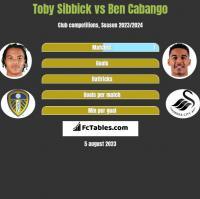Toby Sibbick vs Ben Cabango h2h player stats