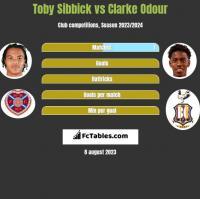 Toby Sibbick vs Clarke Odour h2h player stats