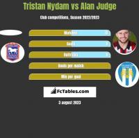 Tristan Nydam vs Alan Judge h2h player stats