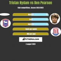Tristan Nydam vs Ben Pearson h2h player stats