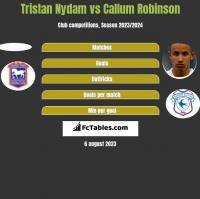 Tristan Nydam vs Callum Robinson h2h player stats