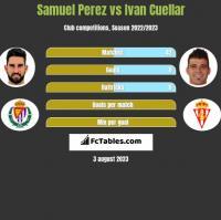 Samuel Perez vs Ivan Cuellar h2h player stats