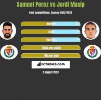 Samuel Perez vs Jordi Masip h2h player stats