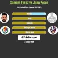 Samuel Perez vs Juan Perez h2h player stats