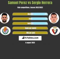 Samuel Perez vs Sergio Herrera h2h player stats