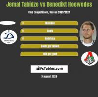 Jemal Tabidze vs Benedikt Hoewedes h2h player stats