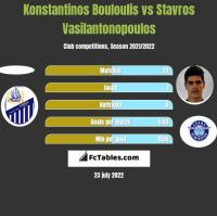Konstantinos Bouloulis vs Stavros Vasilantonopoulos h2h player stats