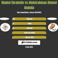 Khaled Ebraheim vs Abdelrahman Ahmed Abdulla h2h player stats