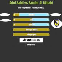 Adel Sabil vs Bandar Al Ahbabi h2h player stats