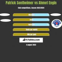Patrick Sontheimer vs Ahmet Engin h2h player stats