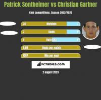 Patrick Sontheimer vs Christian Gartner h2h player stats