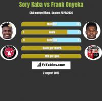 Sory Kaba vs Frank Onyeka h2h player stats