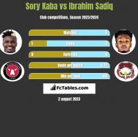 Sory Kaba vs Ibrahim Sadiq h2h player stats