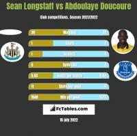 Sean Longstaff vs Abdoulaye Doucoure h2h player stats