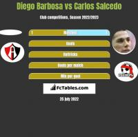 Diego Barbosa vs Carlos Salcedo h2h player stats