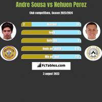 Andre Sousa vs Nehuen Perez h2h player stats
